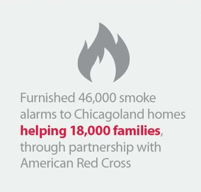 Furnished 23,000 smoke alarms to Chicagoland homes, Robin Andrews