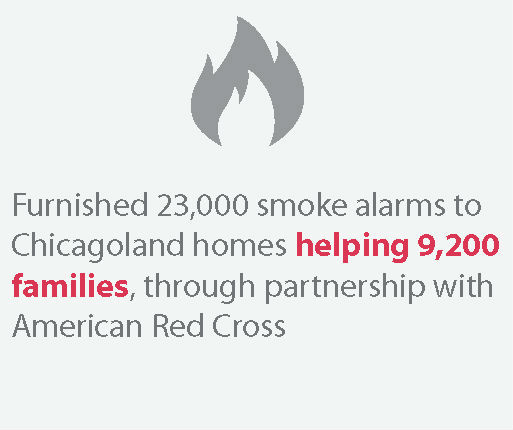 Furnished 23,000 smoke alarms to Chicagoland homes